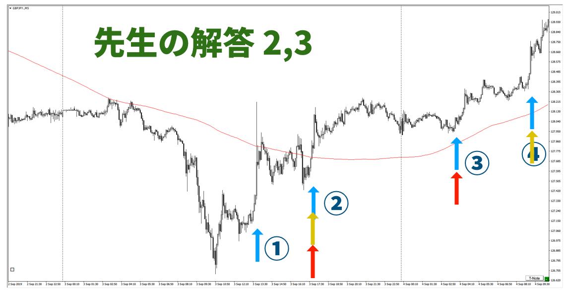 f:id:trader-nori:20200827200220p:plain