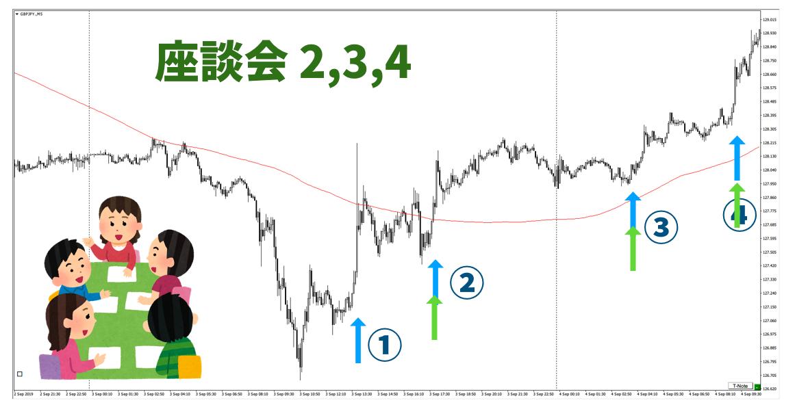 f:id:trader-nori:20200827200224p:plain