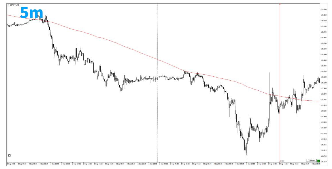 f:id:trader-nori:20200827200244p:plain