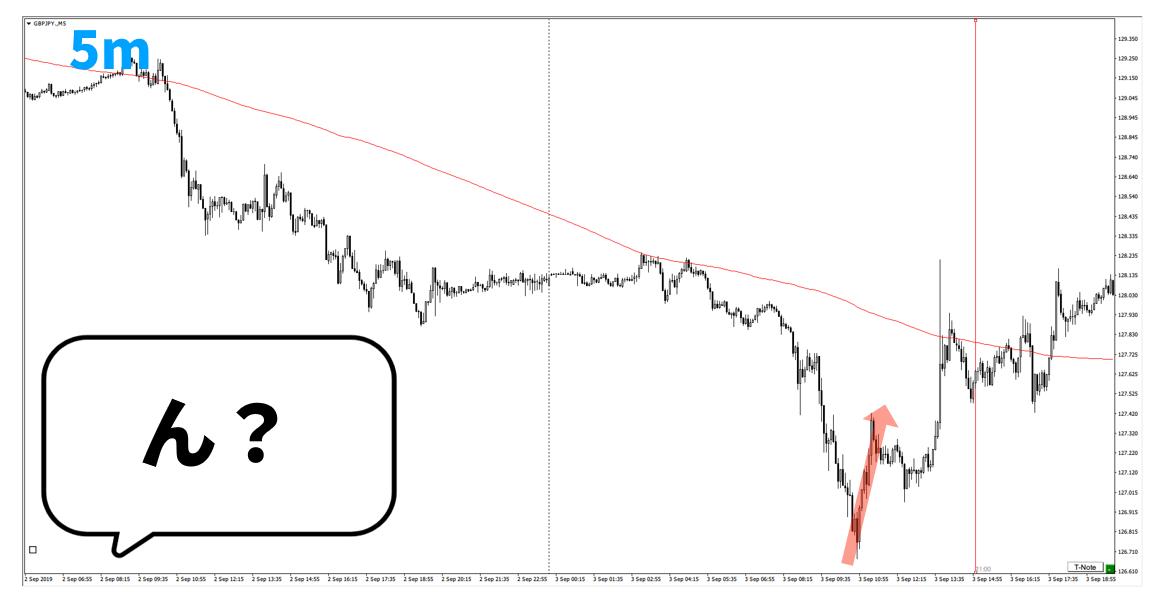 f:id:trader-nori:20200827200251p:plain
