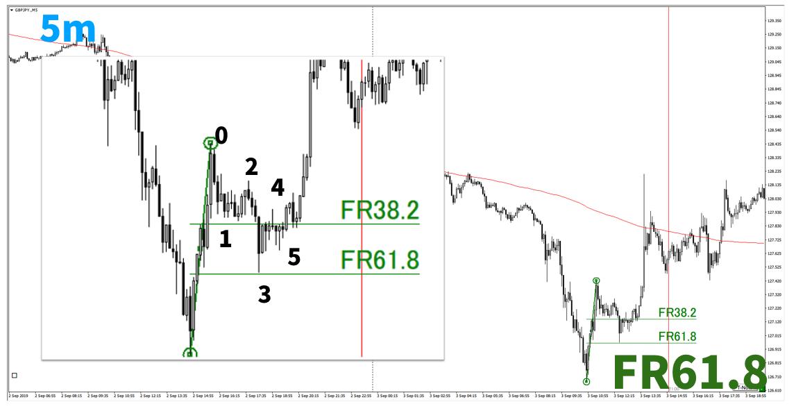 f:id:trader-nori:20200827201003p:plain