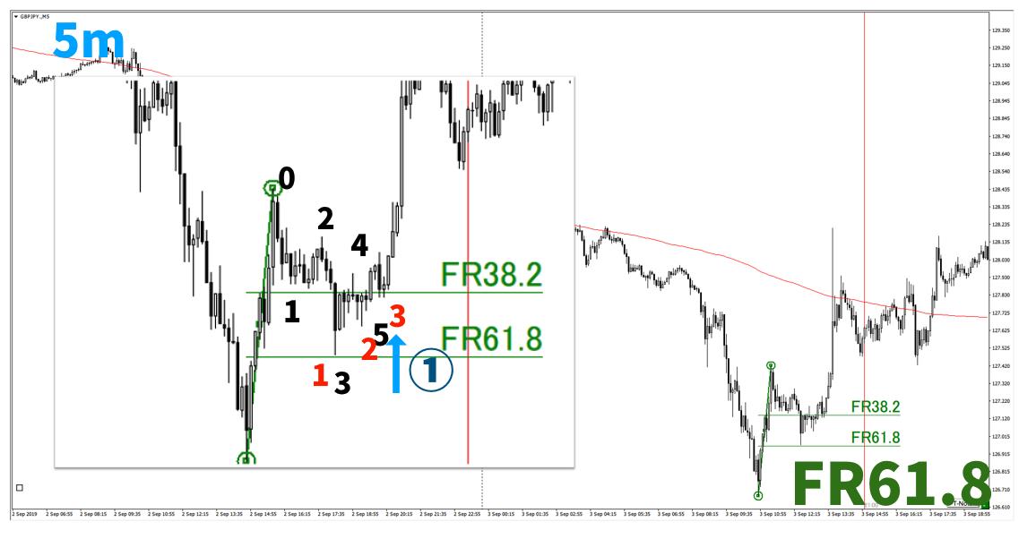 f:id:trader-nori:20200827201009p:plain