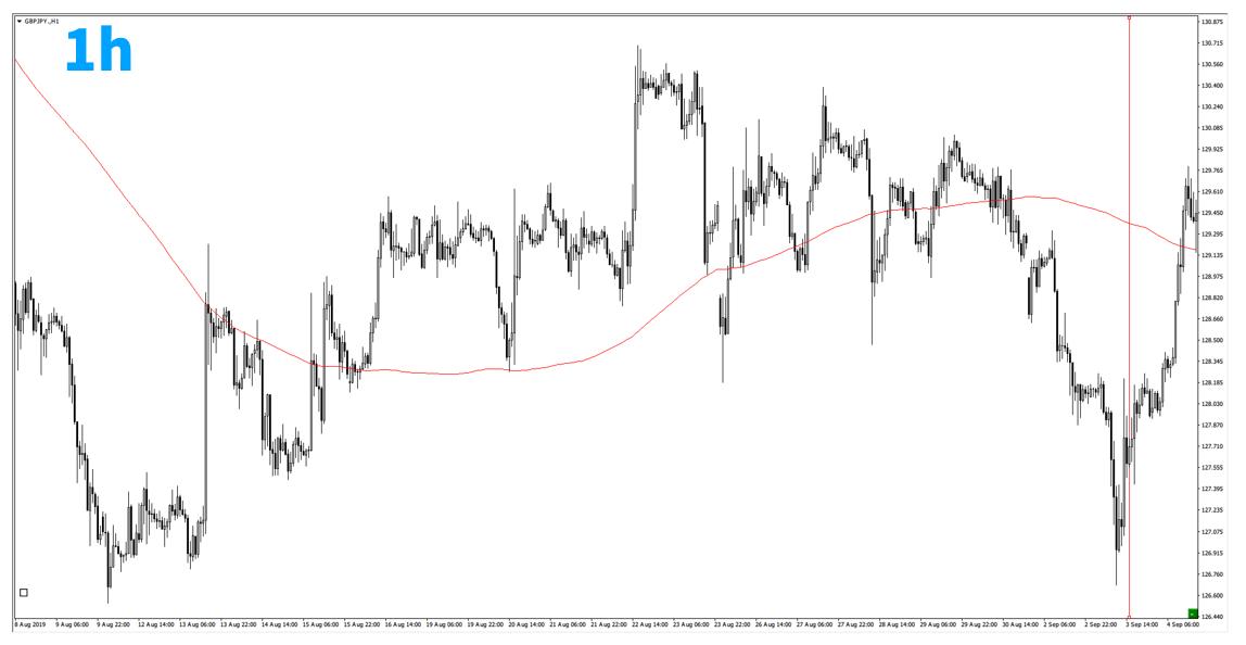 f:id:trader-nori:20200827201013p:plain