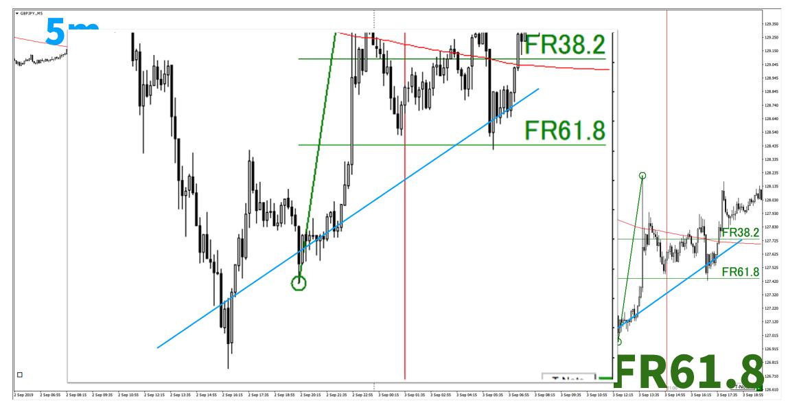 f:id:trader-nori:20200827201025p:plain