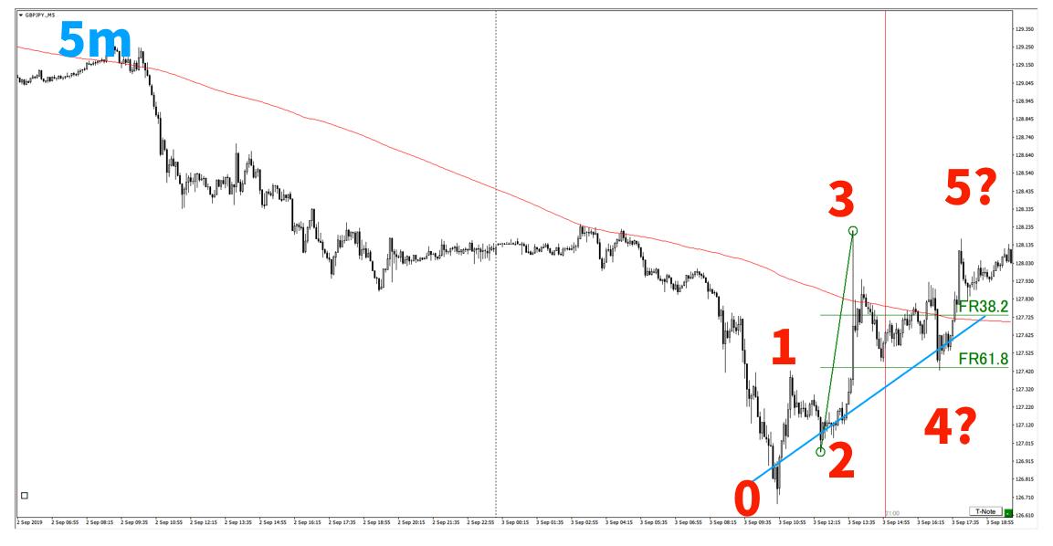 f:id:trader-nori:20200827201029p:plain
