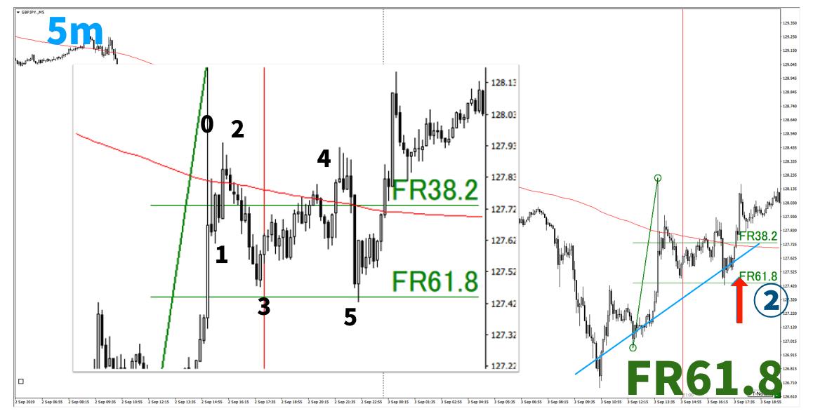 f:id:trader-nori:20200827201034p:plain