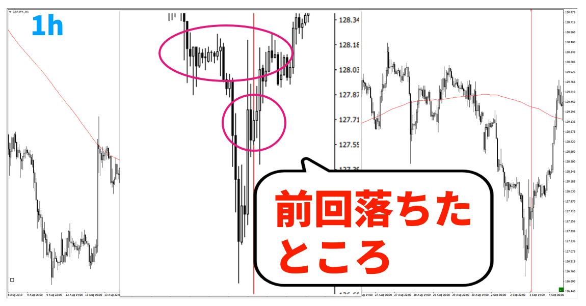 f:id:trader-nori:20200827201038p:plain