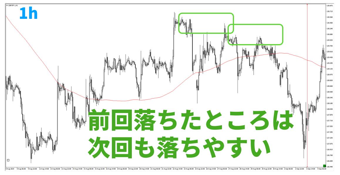 f:id:trader-nori:20200827201042p:plain