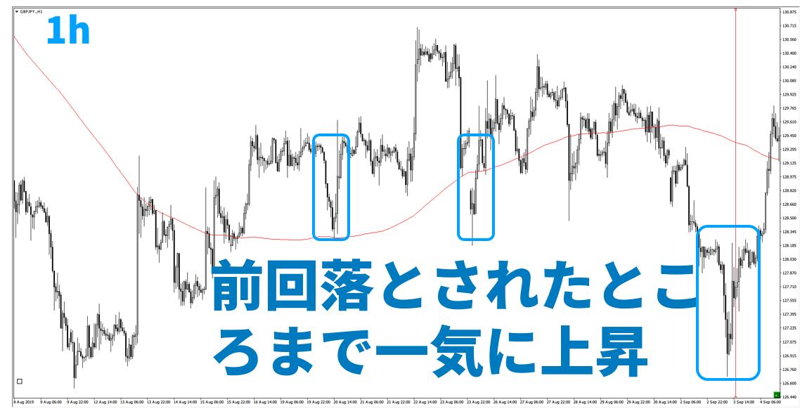 f:id:trader-nori:20200827201046p:plain