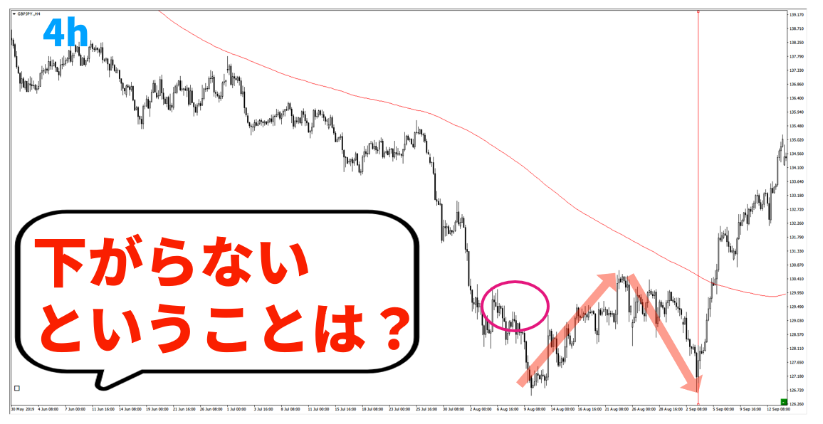 f:id:trader-nori:20200827201050p:plain
