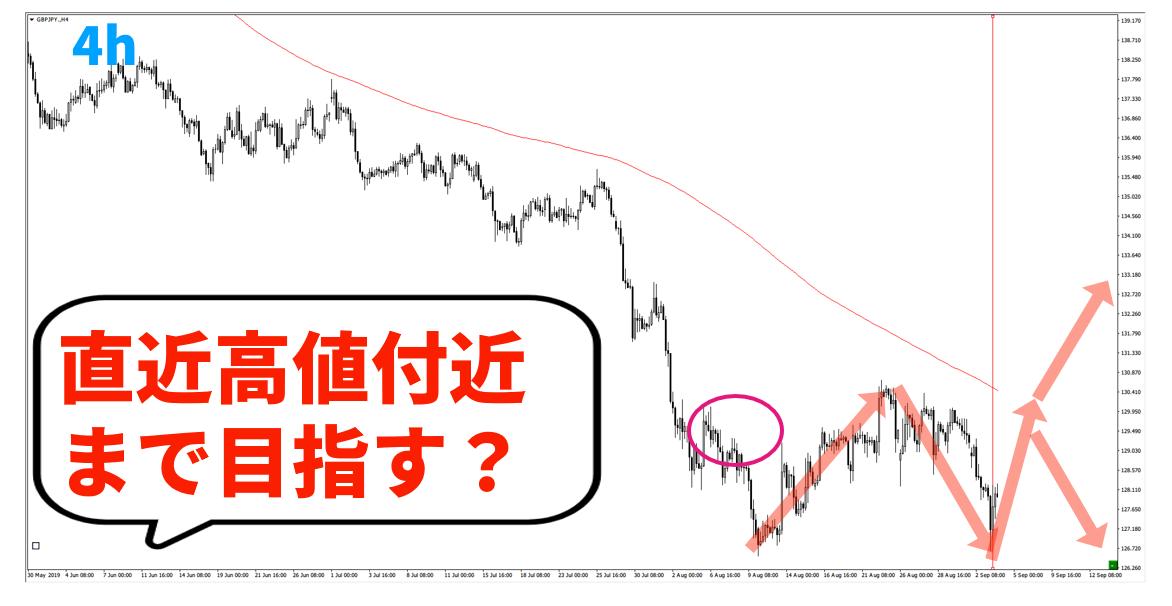f:id:trader-nori:20200827201330p:plain