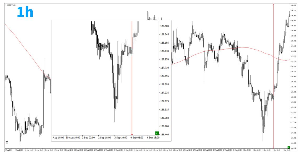 f:id:trader-nori:20200827201335p:plain