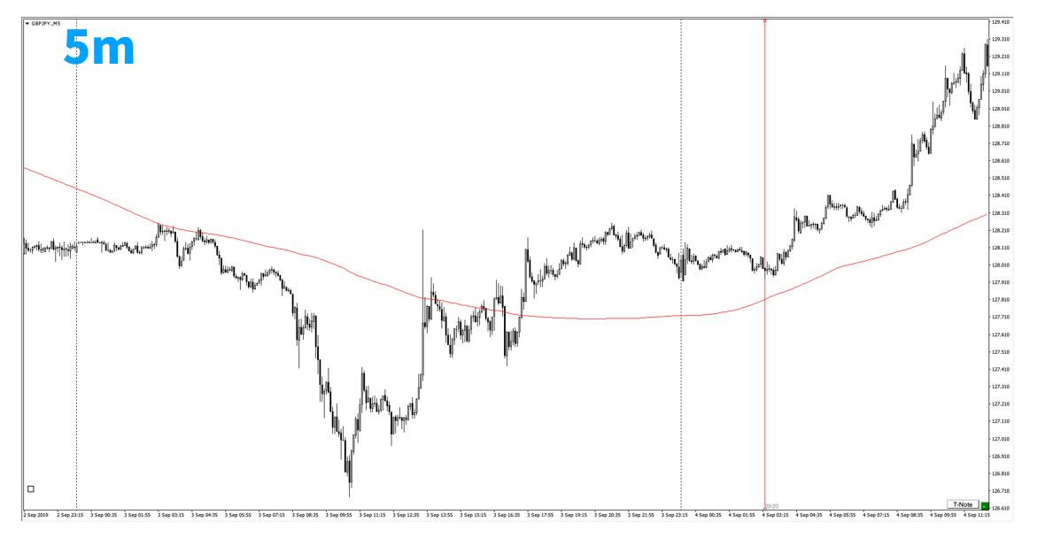 f:id:trader-nori:20200827201340p:plain