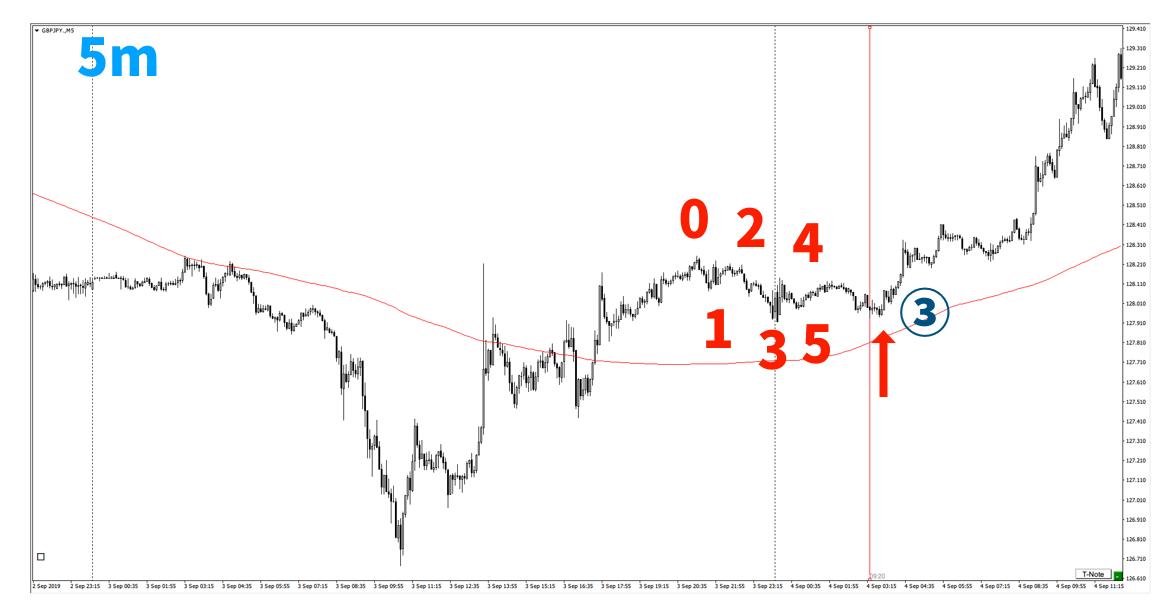 f:id:trader-nori:20200827201344p:plain