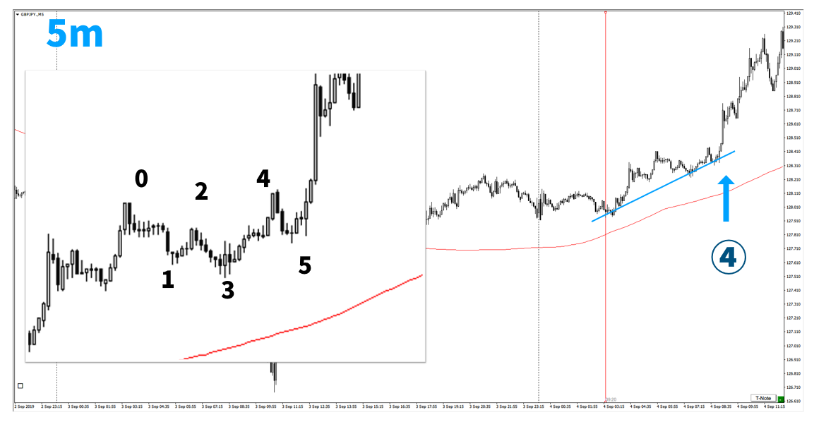 f:id:trader-nori:20200827201347p:plain