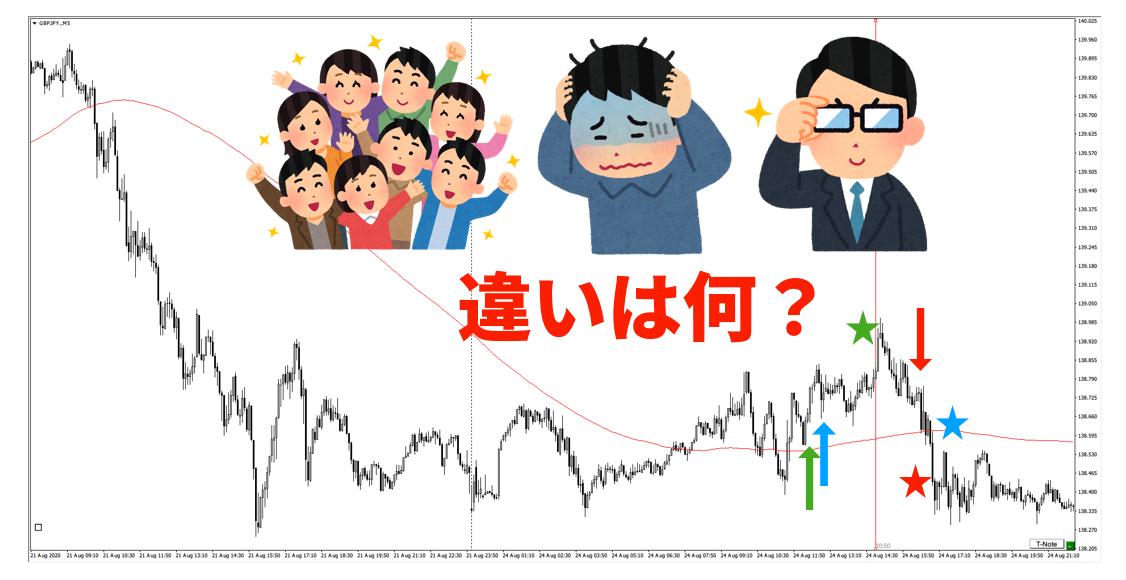 f:id:trader-nori:20200830200247p:plain