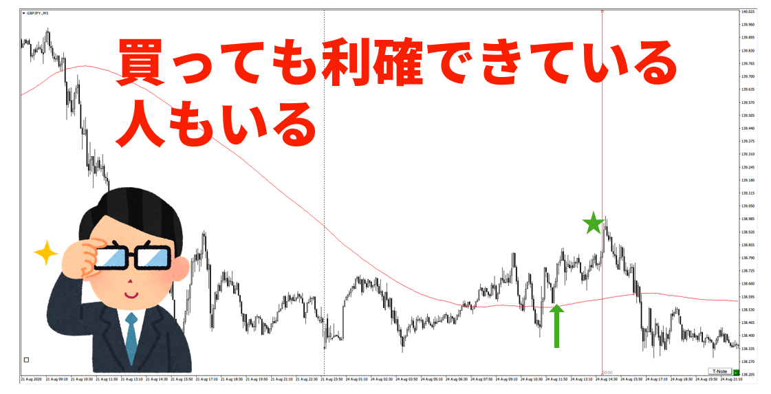 f:id:trader-nori:20200830200251p:plain