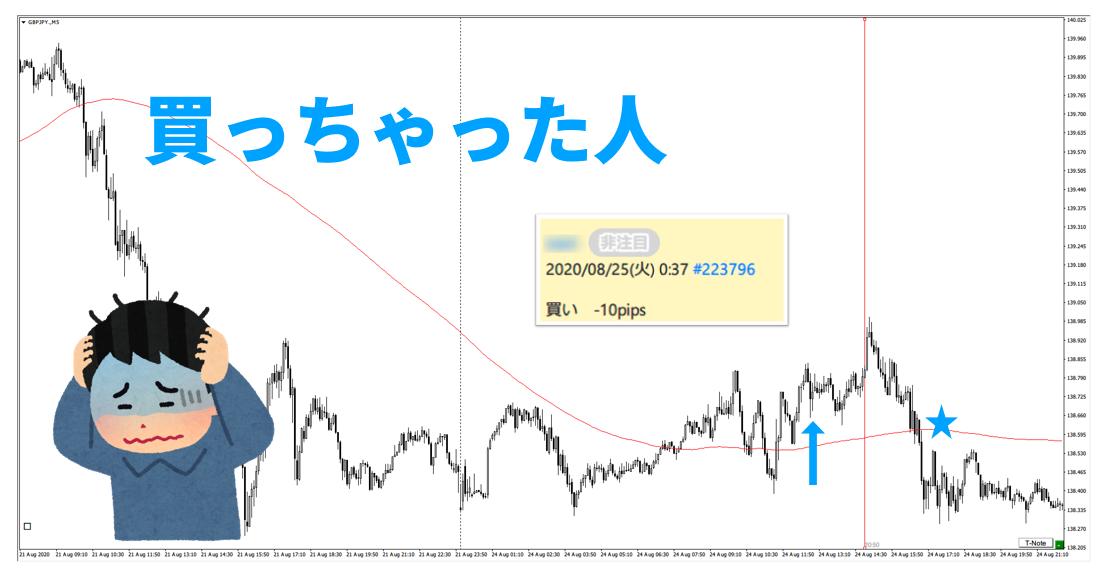 f:id:trader-nori:20200830200256p:plain