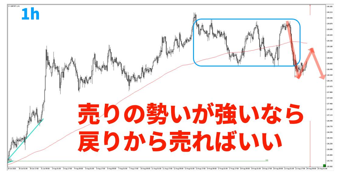f:id:trader-nori:20200830200304p:plain