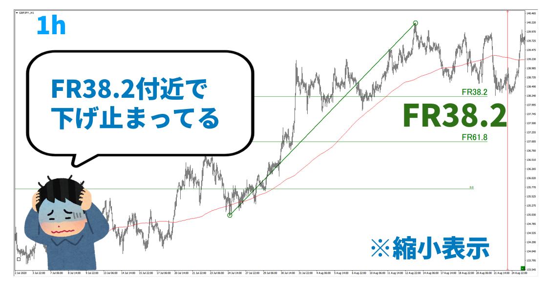 f:id:trader-nori:20200830200414p:plain