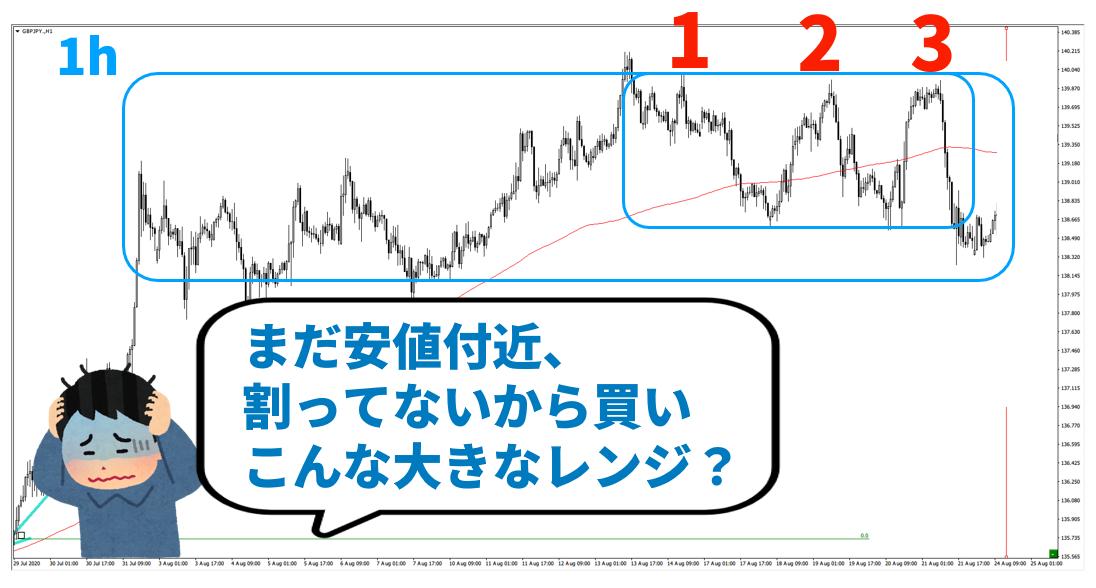 f:id:trader-nori:20200830200418p:plain