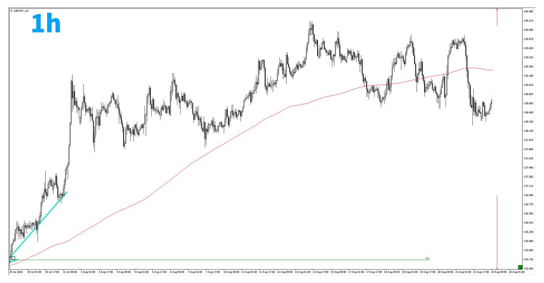 f:id:trader-nori:20200830200422p:plain