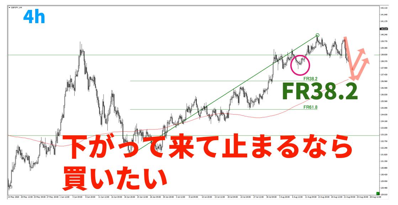 f:id:trader-nori:20200830200431p:plain