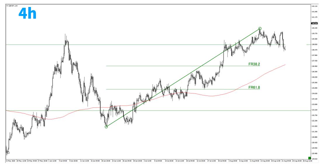 f:id:trader-nori:20200830200435p:plain