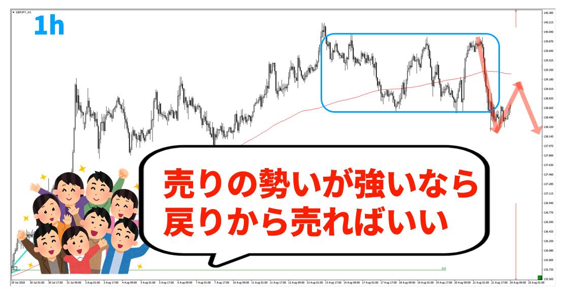 f:id:trader-nori:20200830200714p:plain