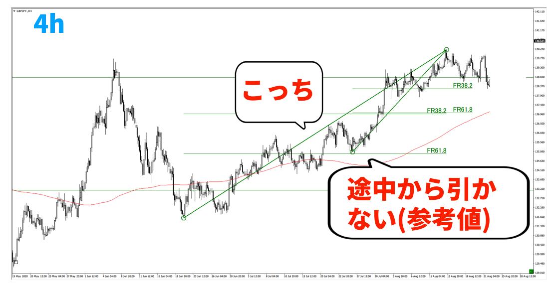 f:id:trader-nori:20200830200719p:plain