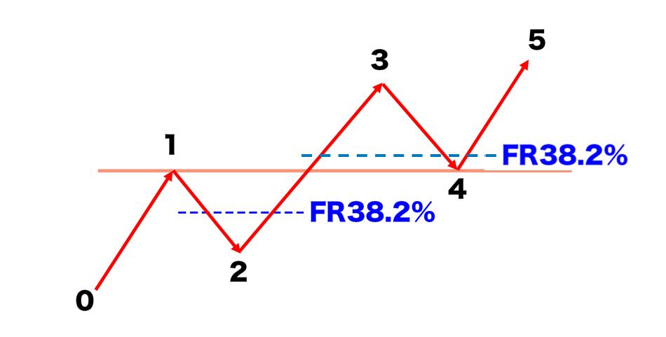 f:id:trader-nori:20200830200723p:plain
