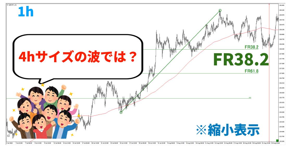 f:id:trader-nori:20200830200728p:plain