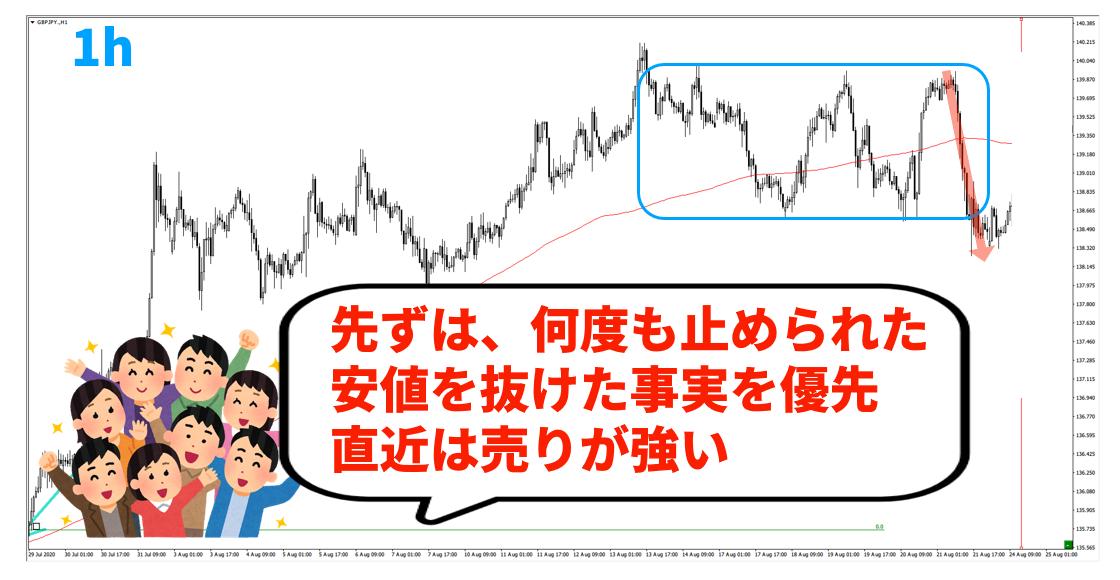 f:id:trader-nori:20200830200731p:plain