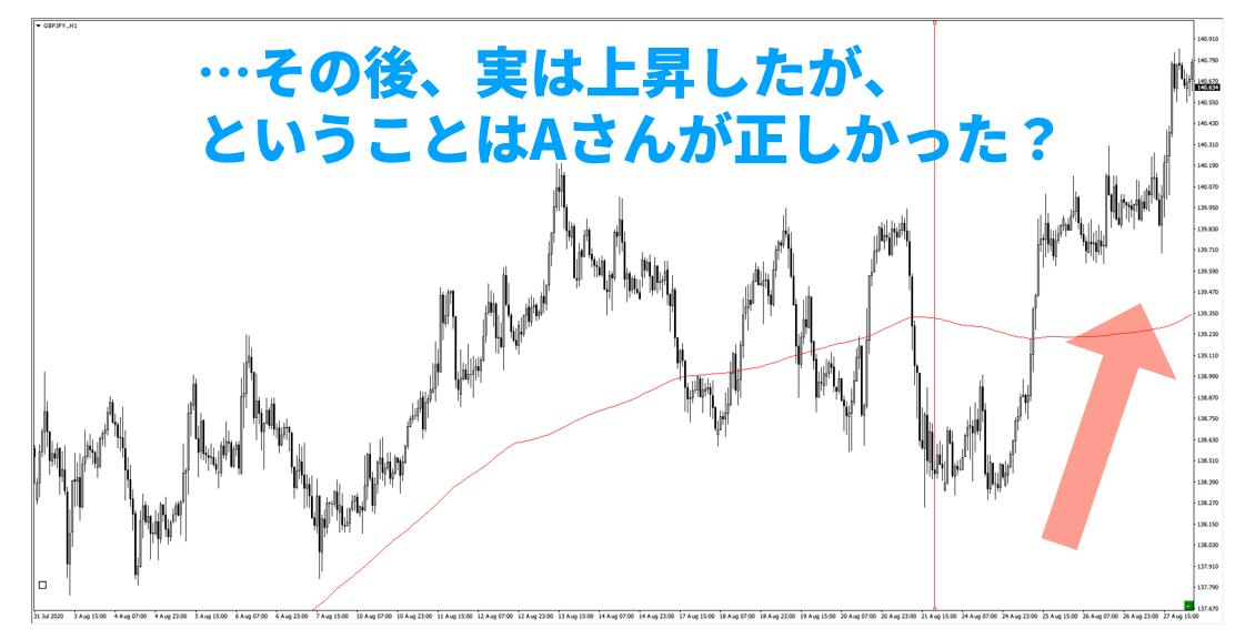 f:id:trader-nori:20200830200937p:plain