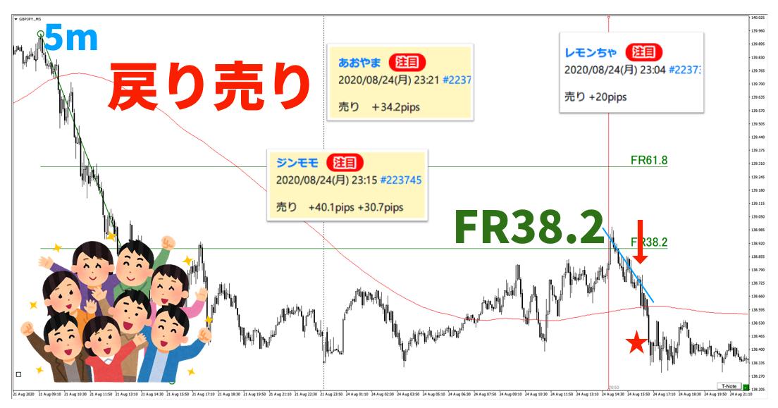 f:id:trader-nori:20200830200942p:plain