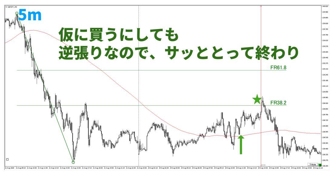 f:id:trader-nori:20200830200950p:plain