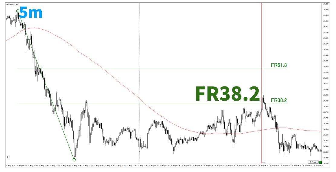 f:id:trader-nori:20200830200956p:plain