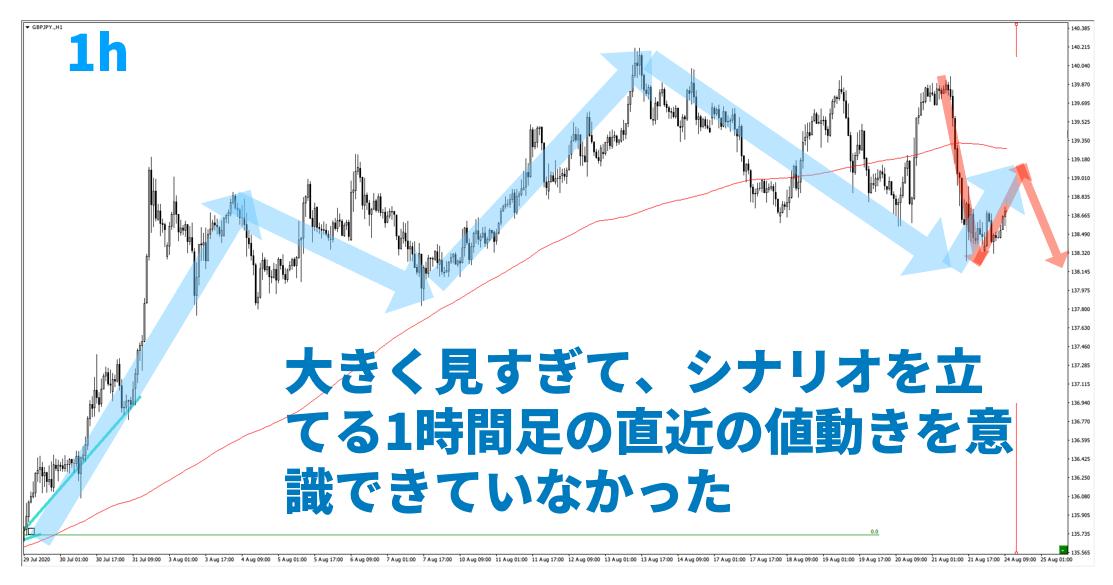 f:id:trader-nori:20200830201000p:plain