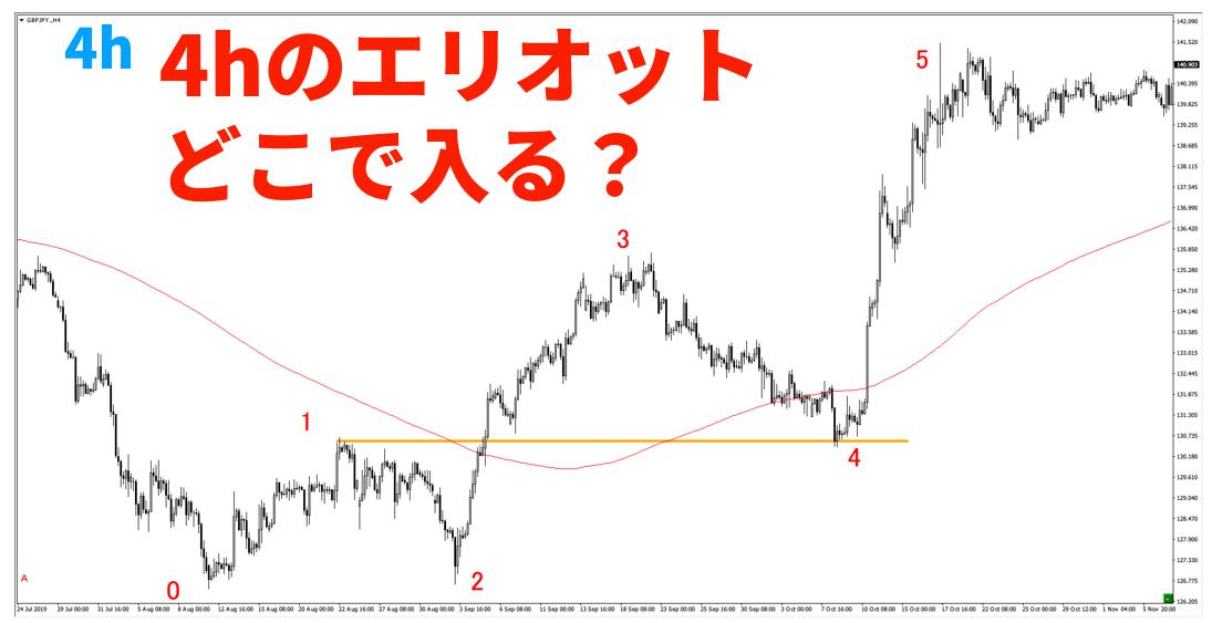 f:id:trader-nori:20200831224344p:plain