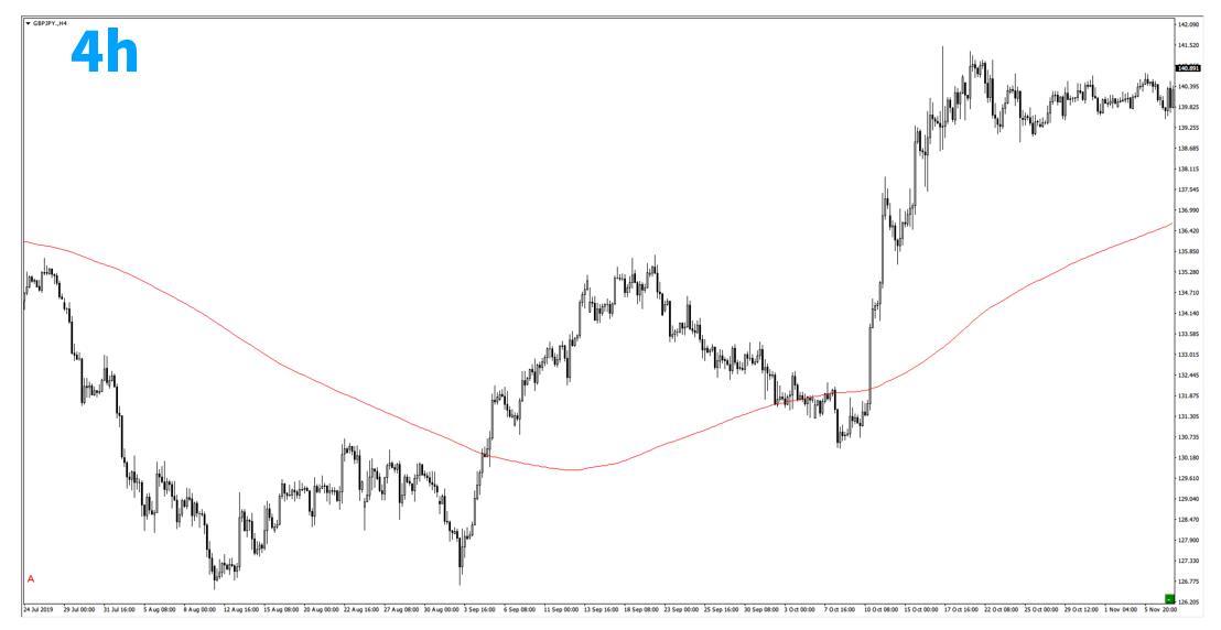 f:id:trader-nori:20200831224348p:plain