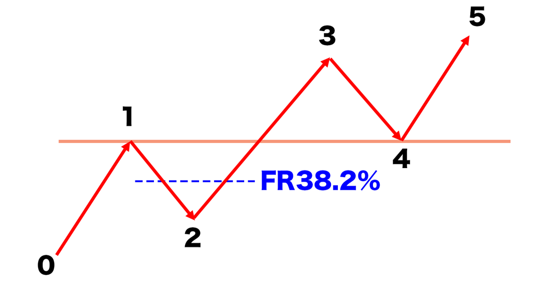 f:id:trader-nori:20200831224746p:plain