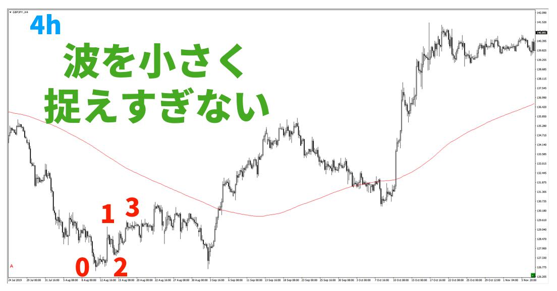 f:id:trader-nori:20200831224751p:plain