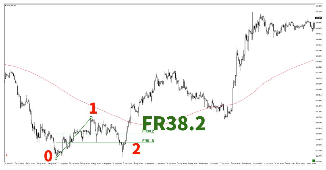 f:id:trader-nori:20200831224755p:plain