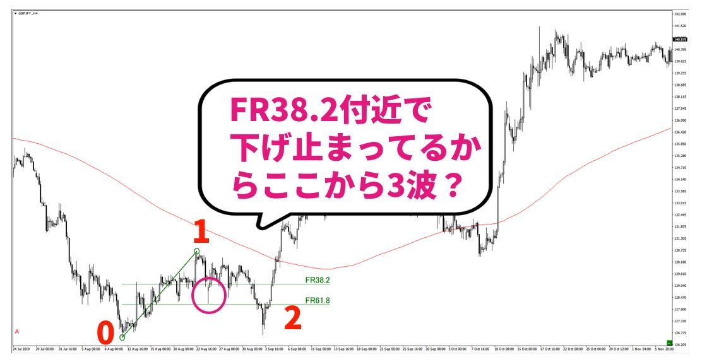 f:id:trader-nori:20200831224759p:plain
