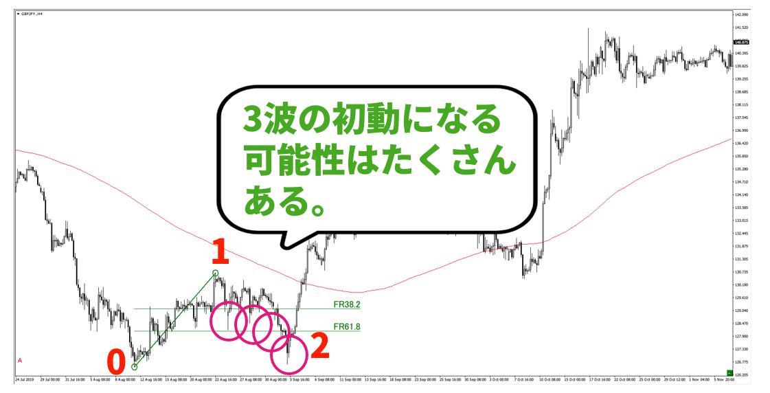 f:id:trader-nori:20200831224802p:plain