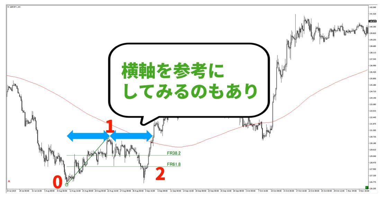 f:id:trader-nori:20200831224808p:plain