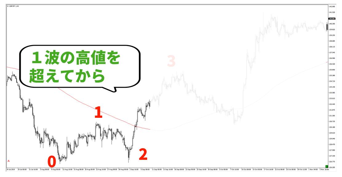 f:id:trader-nori:20200831225219p:plain