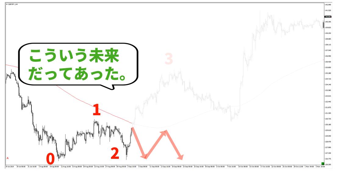 f:id:trader-nori:20200831225222p:plain