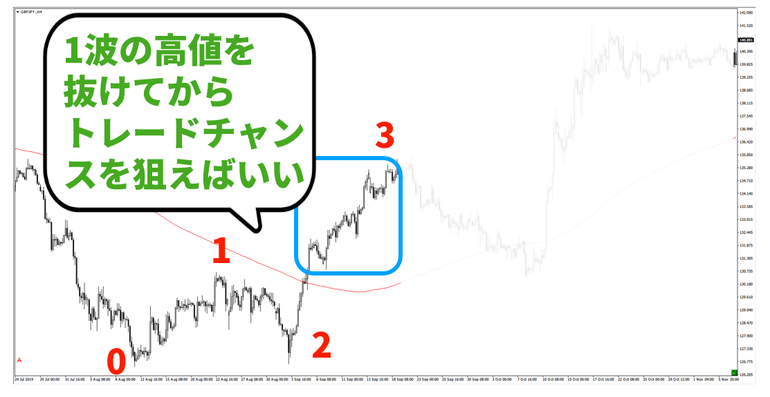 f:id:trader-nori:20200831225226p:plain