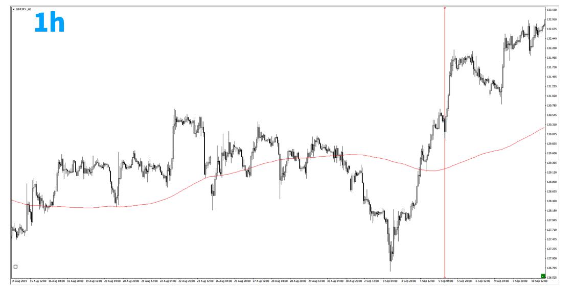 f:id:trader-nori:20200831225344p:plain